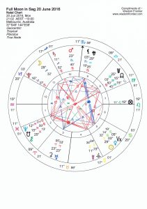 Full Sag Moon 20 June