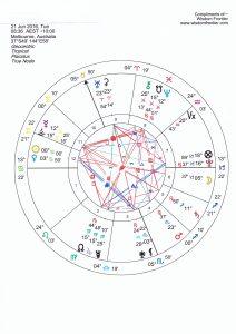 June 2016 solstice chart